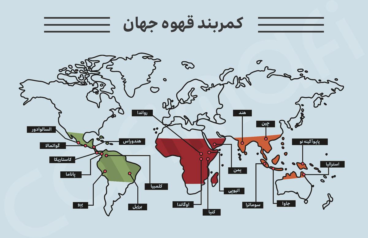 کمربند قهوه جهان